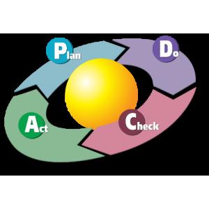 Identifier et décrire les processus